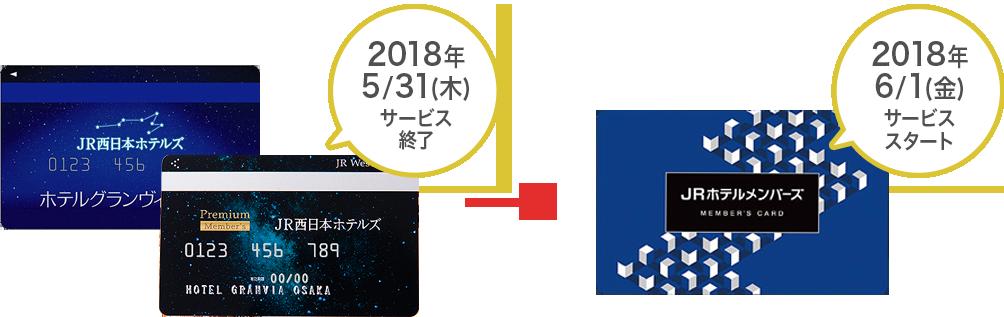 JR西日本ホテルズカードのサービスは、2018年5月末をもって終了いたしました。